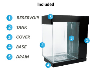 Included: 1. Reservoir, Tank, Cover, Base, Drain