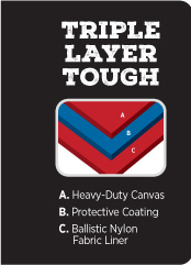 Triple layer tough - heavy duty canvas - protective coating - ballistic nylon fabric liner