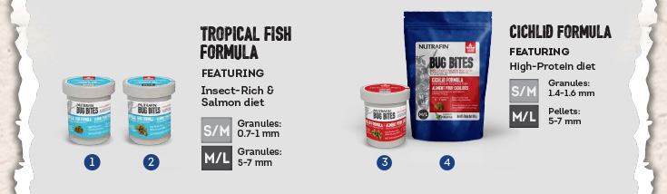 Tropical fish formula - Cichlid formula